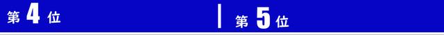 タカラ ランキング 4.jpg